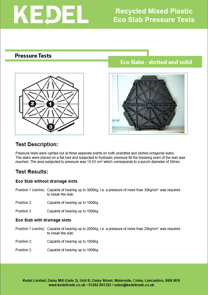 Eco Slab | Recycled Plastic Paving Solution | Bearing Capacity Test Sheet